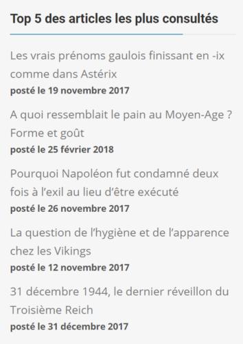 Top 5 des articles les plus consultés sur le blog Anecdotes-historiques.com chiffres Avril 2018